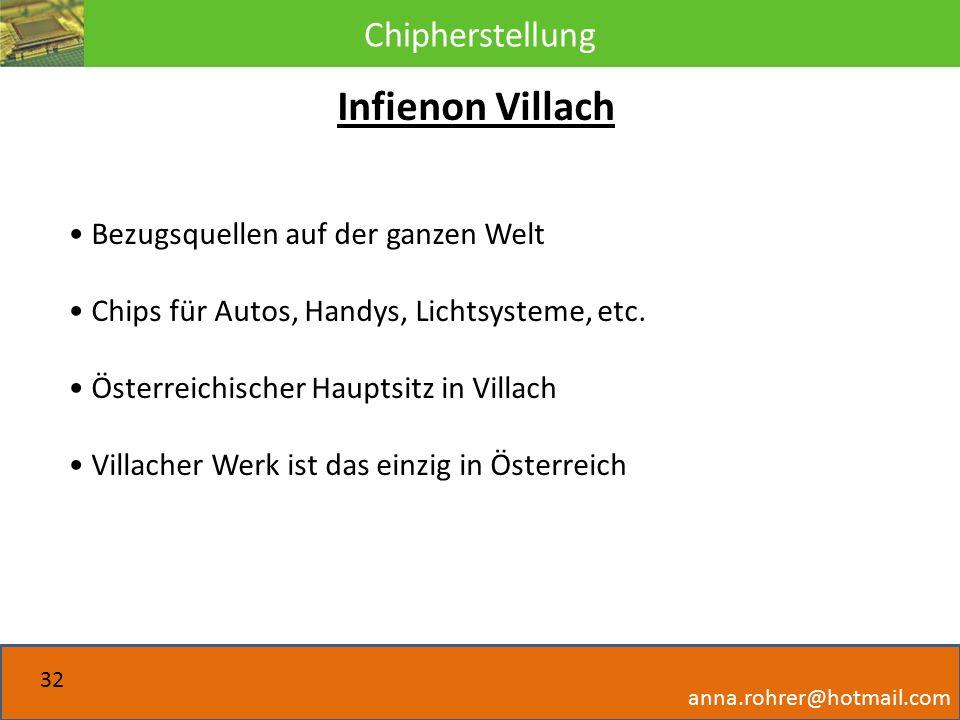 Chipherstellung anna.rohrer@hotmail.com 32 Infienon Villach Bezugsquellen auf der ganzen Welt Chips für Autos, Handys, Lichtsysteme, etc.