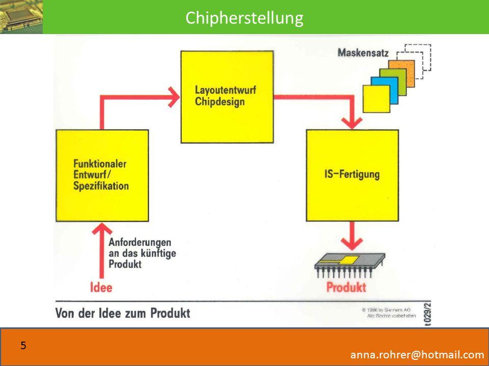 Chipherstellung anna.rohrer@hotmail.com 5