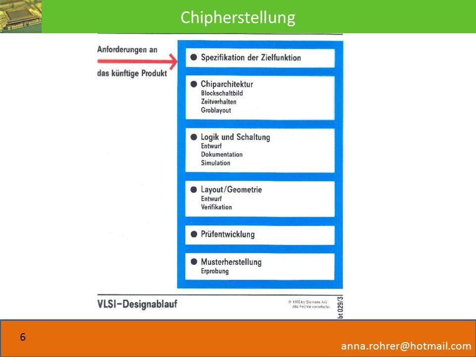 Chipherstellung anna.rohrer@hotmail.com 6