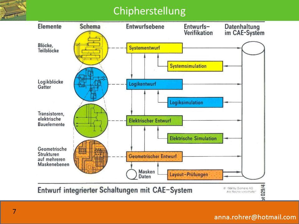 Chipherstellung anna.rohrer@hotmail.com 7