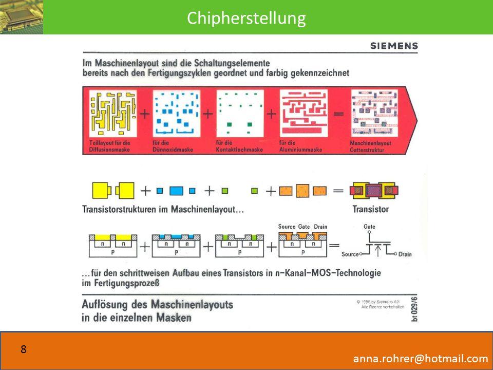 Chipherstellung anna.rohrer@hotmail.com 8