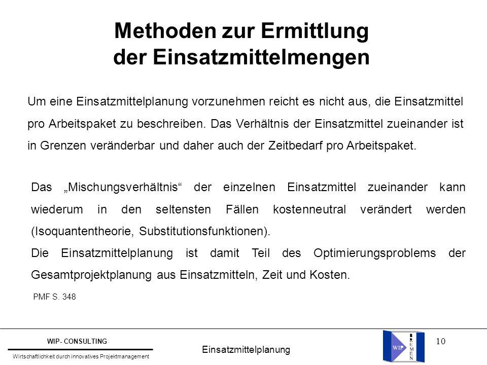 10 Methoden zur Ermittlung der Einsatzmittelmengen Um eine Einsatzmittelplanung vorzunehmen reicht es nicht aus, die Einsatzmittel pro Arbeitspaket zu