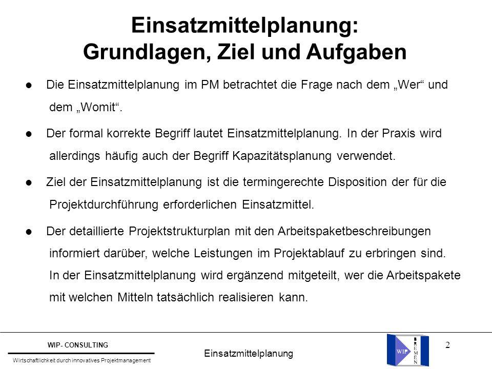 """2 Einsatzmittelplanung: Grundlagen, Ziel und Aufgaben l Die Einsatzmittelplanung im PM betrachtet die Frage nach dem """"Wer"""" und dem """"Womit"""". l Der form"""