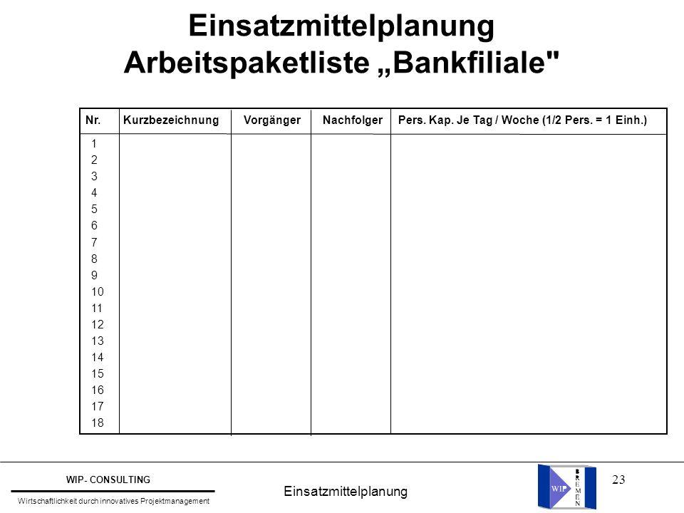 """23 Einsatzmittelplanung Arbeitspaketliste """"Bankfiliale"""