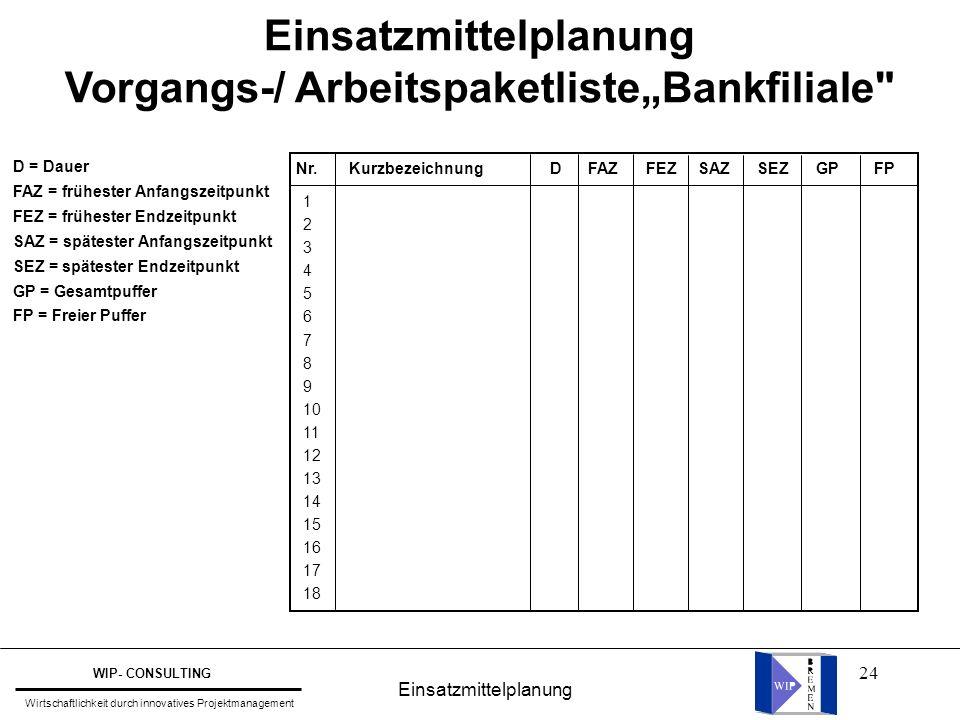 """24 Einsatzmittelplanung Vorgangs-/ Arbeitspaketliste""""Bankfiliale"""