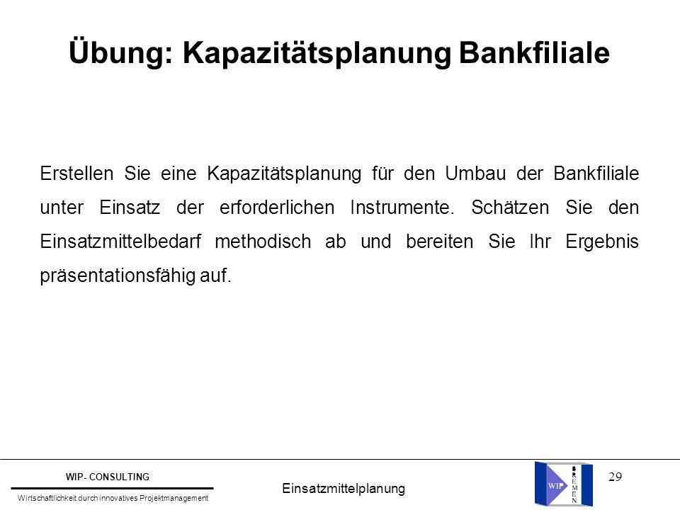 29 Erstellen Sie eine Kapazitätsplanung für den Umbau der Bankfiliale unter Einsatz der erforderlichen Instrumente. Schätzen Sie den Einsatzmittelbeda