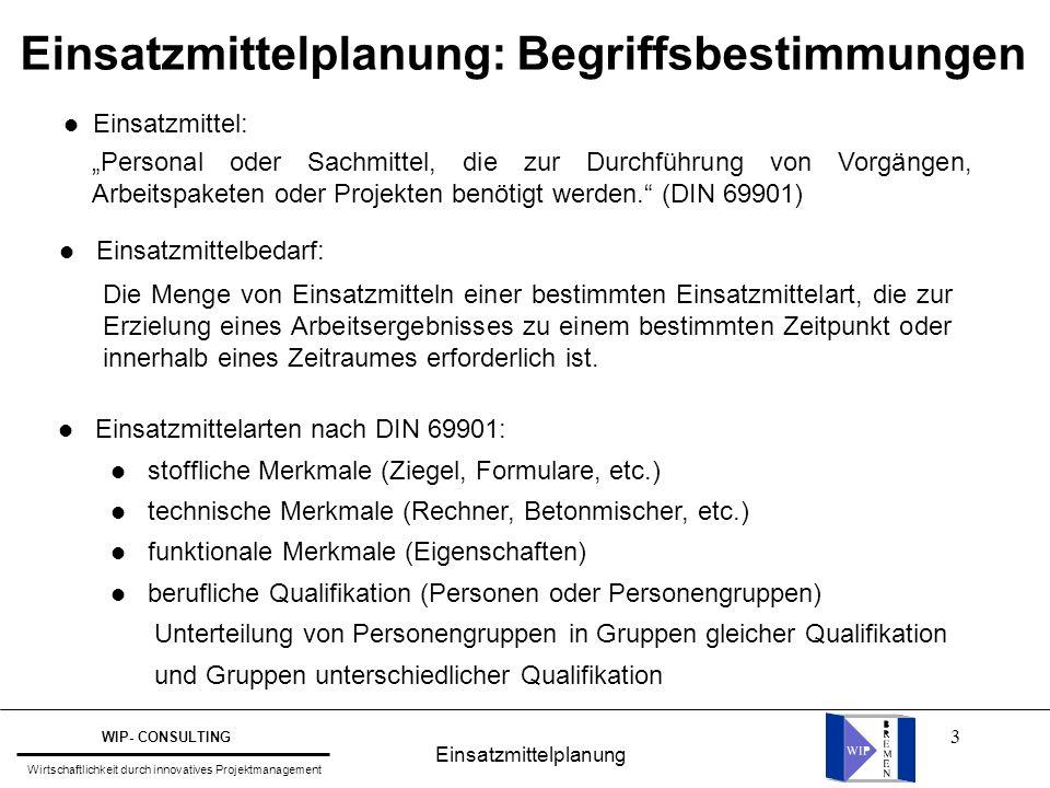 """24 Einsatzmittelplanung Vorgangs-/ Arbeitspaketliste""""Bankfiliale Nr."""