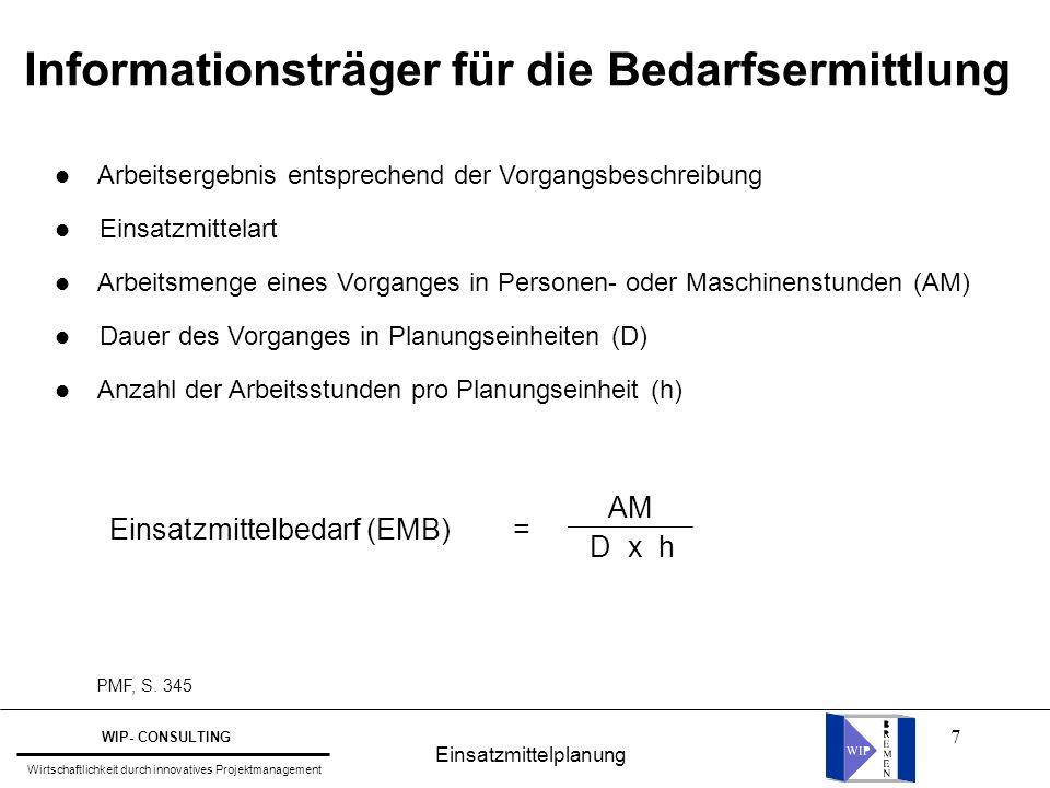 7 Informationsträger für die Bedarfsermittlung l Arbeitsergebnis entsprechend der Vorgangsbeschreibung l Einsatzmittelart l Arbeitsmenge eines Vorgang