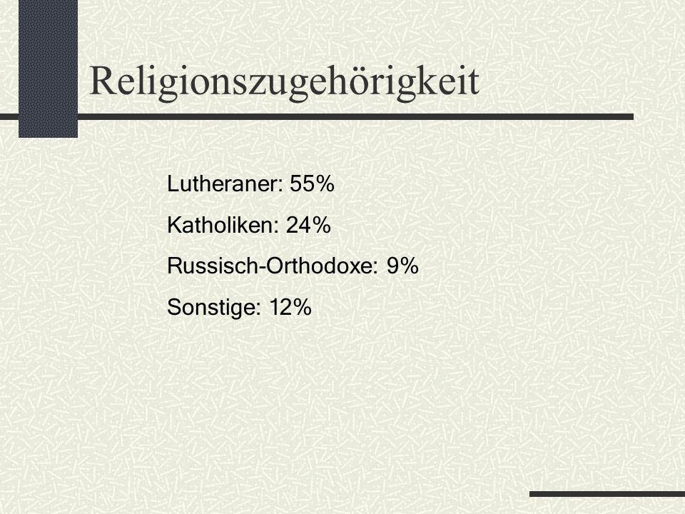 Religionszugehörigkeit Lutheraner: 55% Katholiken: 24% Russisch-Orthodoxe: 9% Sonstige: 12%