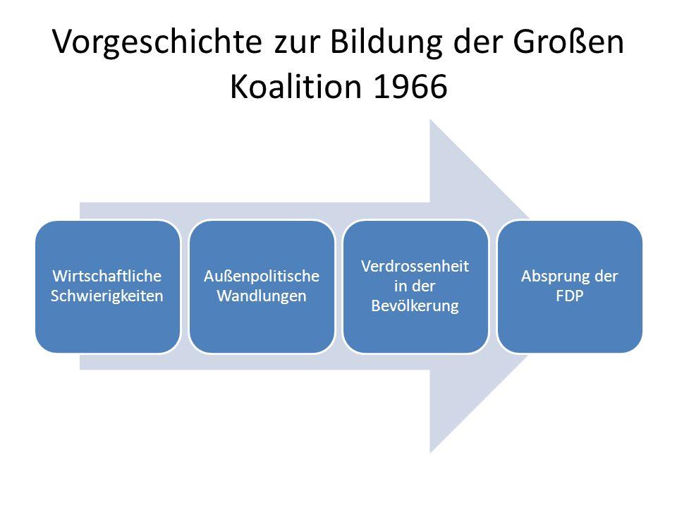 Vorgeschichte zur Bildung der Großen Koalition 1966 Wirtschaftliche Schwierigkeiten Außenpolitische Wandlungen Verdrossenheit in der Bevölkerung Abspr