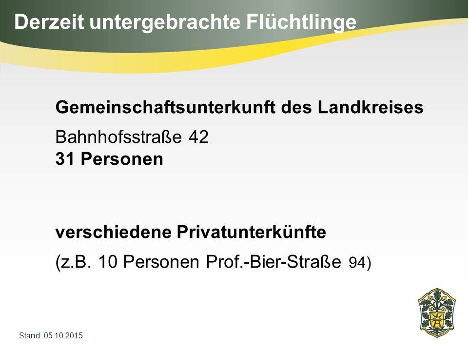 Gemeinschaftsunterkunft des Landkreises Bahnhofsstraße 42 31 Personen verschiedene Privatunterkünfte (z.B. 10 Personen Prof.-Bier-Straße 94) Derzeit u