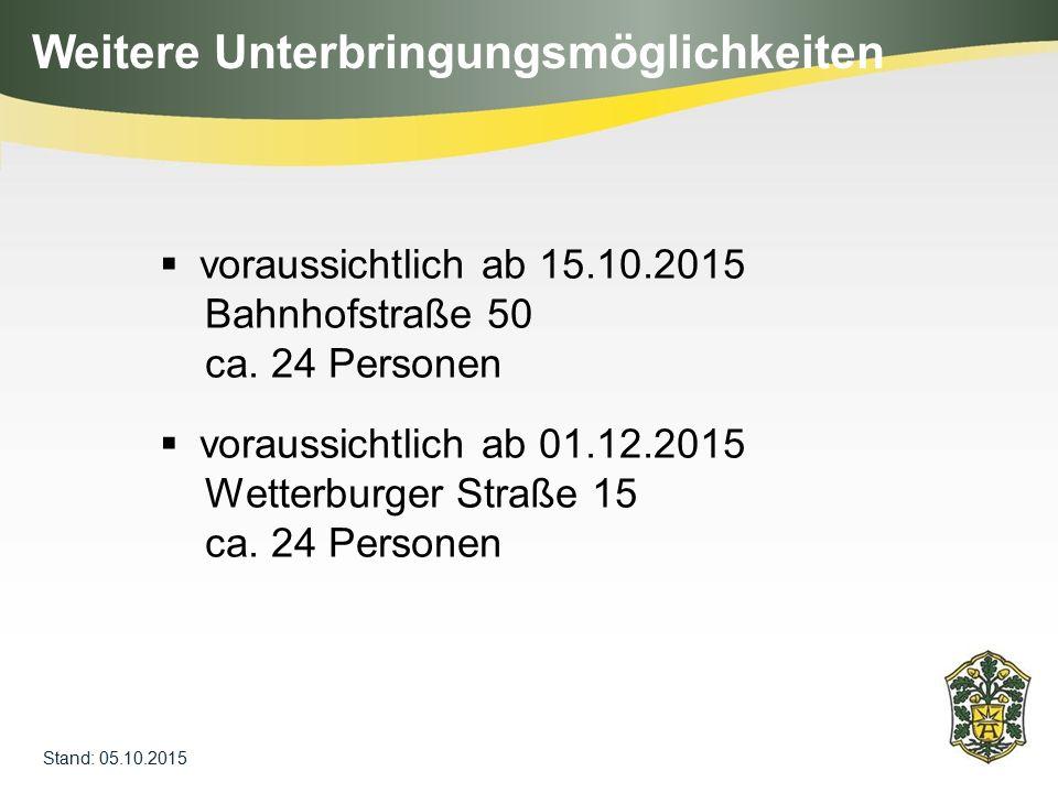 Weitere Unterbringungsmöglichkeiten  voraussichtlich ab 15.10.2015 Bahnhofstraße 50 ca. 24 Personen  voraussichtlich ab 01.12.2015 Wetterburger Stra