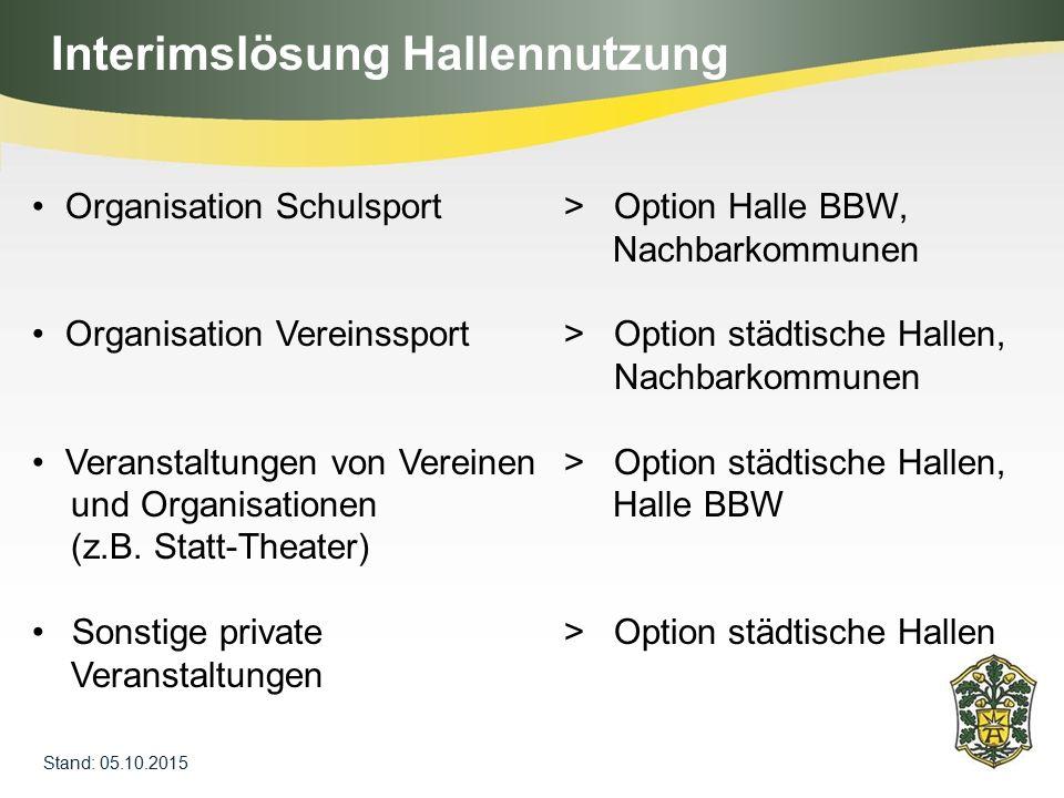 Stand: 05.10.2015 Interimslösung Hallennutzung Organisation Schulsport> Option Halle BBW, Nachbarkommunen Organisation Vereinssport> Option städtische