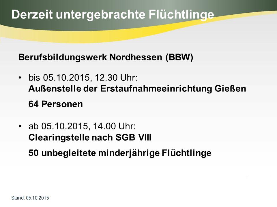 Derzeit untergebrachte Flüchtlinge Berufsbildungswerk Nordhessen (BBW) bis 05.10.2015, 12.30 Uhr: Außenstelle der Erstaufnahmeeinrichtung Gießen 64 Pe