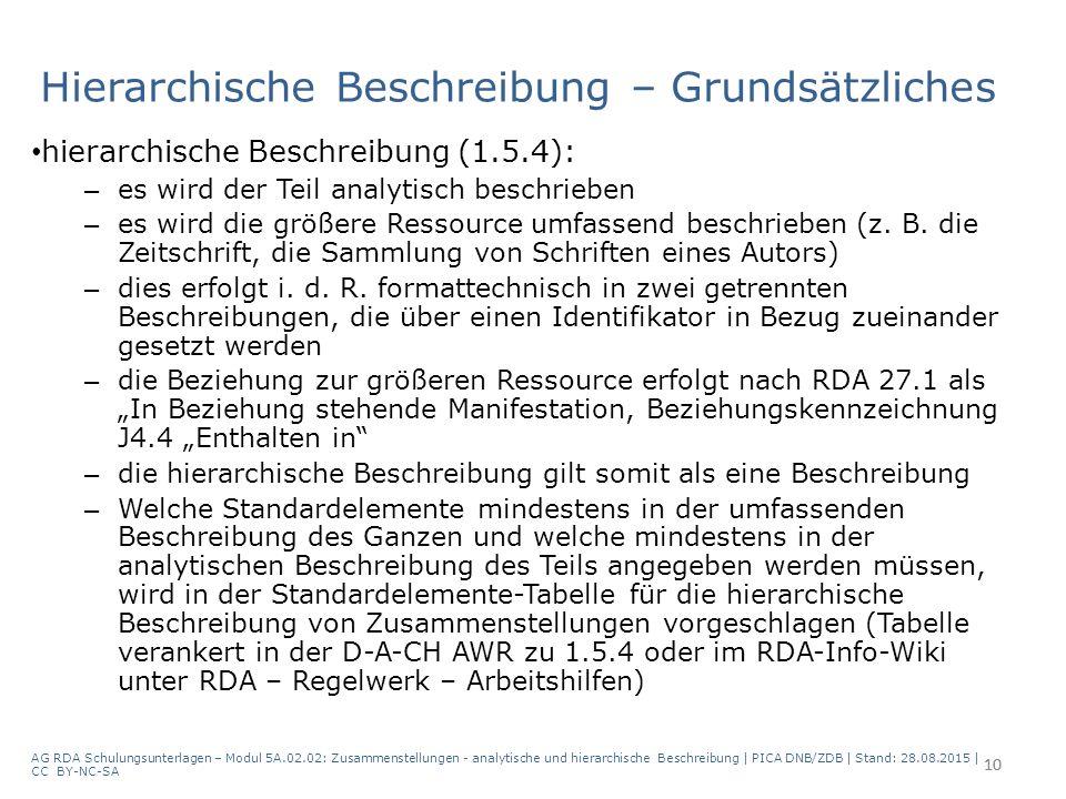 Hierarchische Beschreibung – Grundsätzliches hierarchische Beschreibung (1.5.4): – es wird der Teil analytisch beschrieben – es wird die größere Ressource umfassend beschrieben (z.