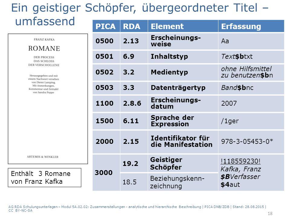 Ein geistiger Schöpfer, übergeordneter Titel – umfassend Beispiel 1 Enthält 3 Romane von Franz Kafka 18 PICARDAElementErfassung 05002.13 Erscheinungs- weise Aa 05016.9InhaltstypText$btxt 05023.2Medientyp ohne Hilfsmittel zu benutzen$bn 05033.3DatenträgertypBand$bnc 11002.8.6 Erscheinungs- datum 2007 15006.11 Sprache der Expression /1ger 20002.15 Identifikator für die Manifestation 978-3-05453-0* 3000 19.2 Geistiger Schöpfer !118559230.