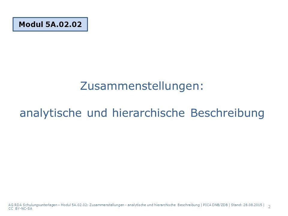 Zusammenstellungen: analytische und hierarchische Beschreibung Modul 5A.02.02 2 AG RDA Schulungsunterlagen – Modul 5A.02.02: Zusammenstellungen - analytische und hierarchische Beschreibung | PICA DNB/ZDB | Stand: 28.08.2015 | CC BY-NC-SA