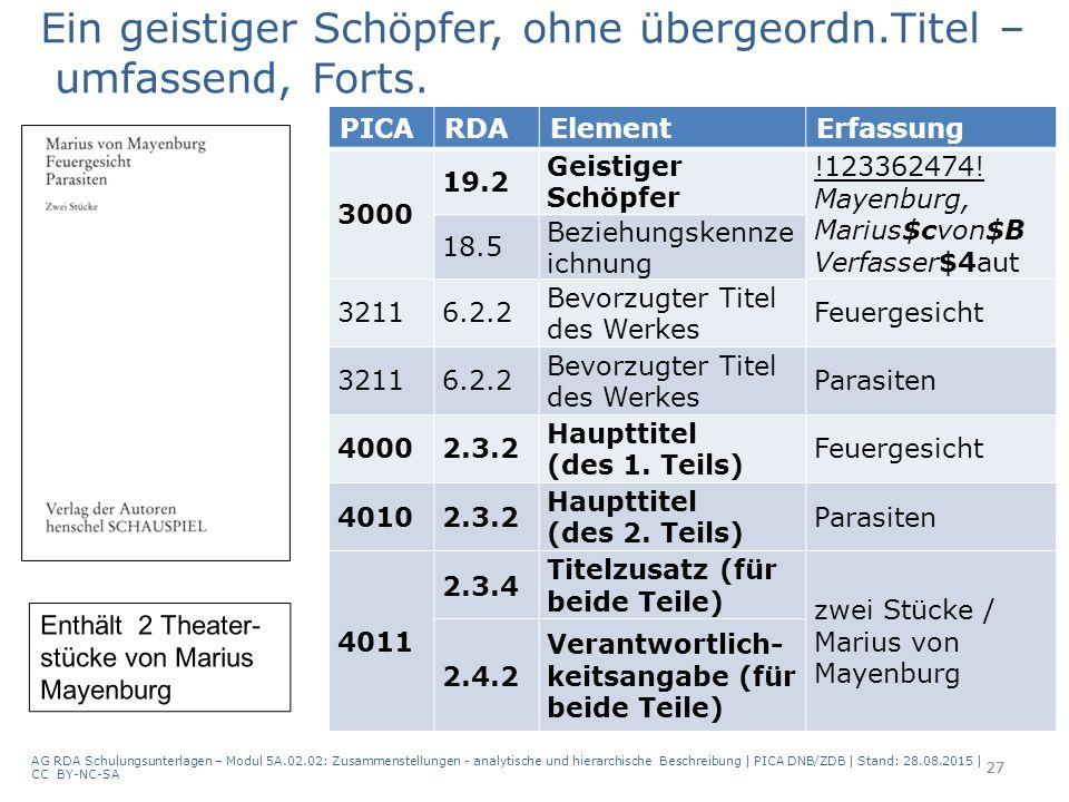 27 PICARDAElementErfassung 3000 19.2 Geistiger Schöpfer !123362474.