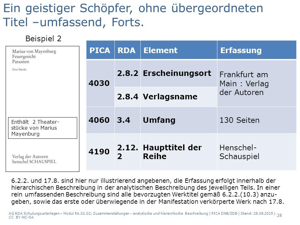 28 PICARDAElementErfassung 4030 2.8.2Erscheinungsort Frankfurt am Main : Verlag der Autoren 2.8.4Verlagsname 40603.4Umfang130 Seiten 4190 2.12.