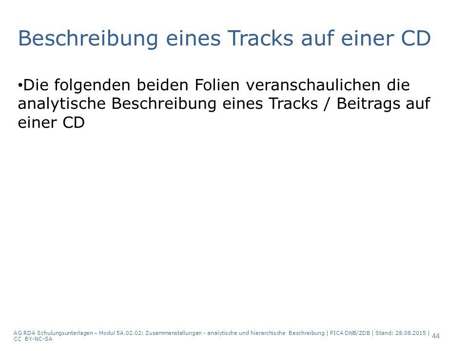 Beschreibung eines Tracks auf einer CD Die folgenden beiden Folien veranschaulichen die analytische Beschreibung eines Tracks / Beitrags auf einer CD 44 AG RDA Schulungsunterlagen – Modul 5A.02.02: Zusammenstellungen - analytische und hierarchische Beschreibung | PICA DNB/ZDB | Stand: 28.08.2015 | CC BY-NC-SA