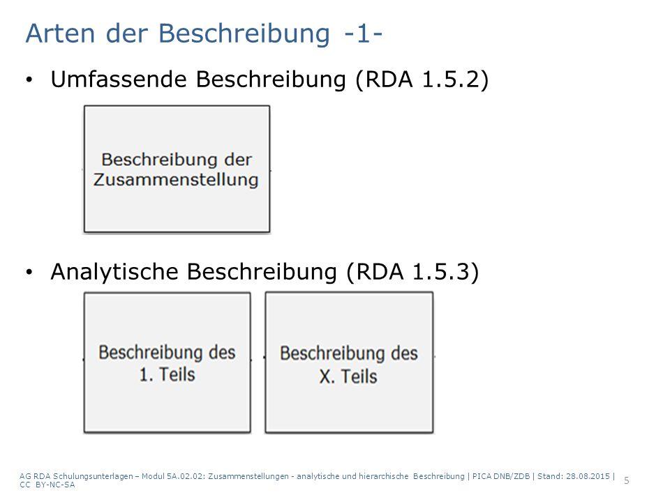 Arten der Beschreibung -1- Umfassende Beschreibung (RDA 1.5.2) Analytische Beschreibung (RDA 1.5.3) 5 AG RDA Schulungsunterlagen – Modul 5A.02.02: Zusammenstellungen - analytische und hierarchische Beschreibung | PICA DNB/ZDB | Stand: 28.08.2015 | CC BY-NC-SA