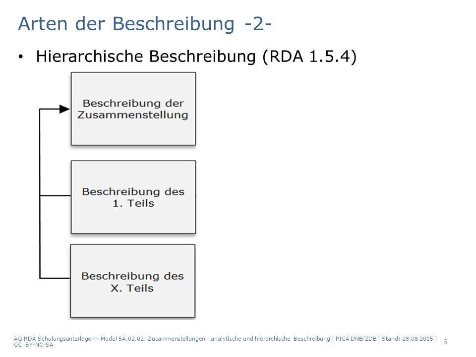 In der Manifestation verkörpertes Werk (RDA 17.8) Besonderheit bei Zusammenstellungen: In einer Manifestation sind mehrere Werke verkörpert – Werk der Zusammenstellung selbst – Teilwerke, die in der Zusammenstellung enthalten sind 7 AG RDA Schulungsunterlagen – Modul 5A.02.02: Zusammenstellungen - analytische und hierarchische Beschreibung | PICA DNB/ZDB | Stand: 28.08.2015 | CC BY-NC-SA