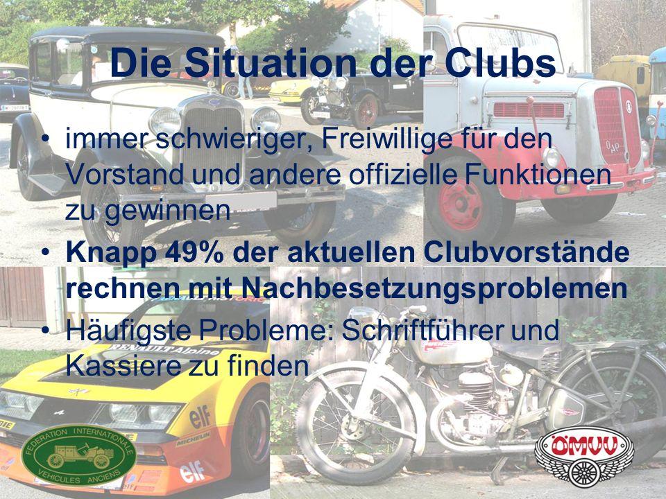 Die Situation der Clubs immer schwieriger, Freiwillige für den Vorstand und andere offizielle Funktionen zu gewinnen Knapp 49% der aktuellen Clubvorst