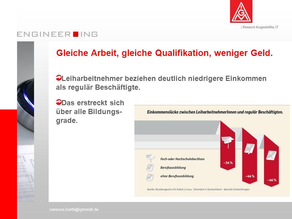 | Ressort Angestellte, IT vanessa.barth@igmetall.de Gleiche Arbeit, gleiche Qualifikation, weniger Geld. Leiharbeitnehmer beziehen deutlich niedrigere
