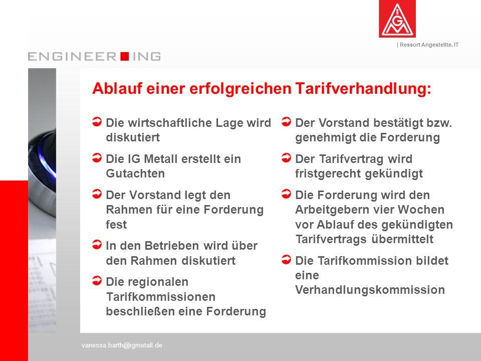 | Ressort Angestellte, IT vanessa.barth@igmetall.de Ablauf einer erfolgreichen Tarifverhandlung: Die wirtschaftliche Lage wird diskutiert Die IG Metal