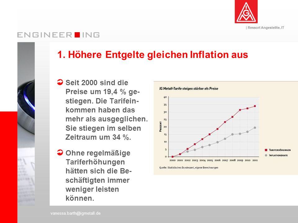 | Ressort Angestellte, IT vanessa.barth@igmetall.de 1. Höhere Entgelte gleichen Inflation aus Seit 2000 sind die Preise um 19,4 % ge- stiegen. Die Tar