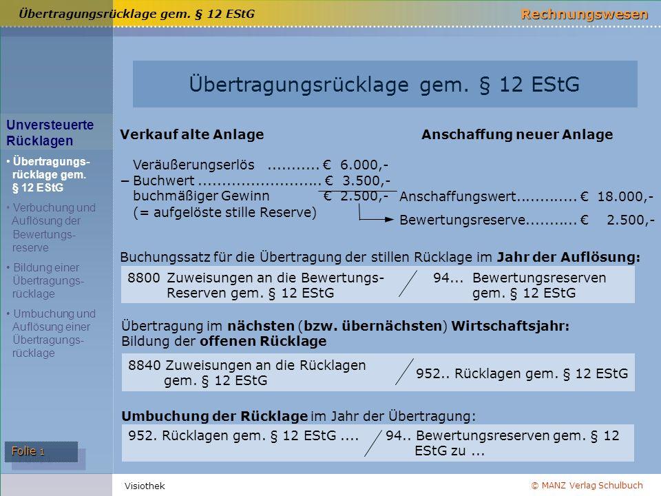 © MANZ Verlag Schulbuch Rechnungswesen Folie 1 Visiothek Übertragungsrücklage gem. § 12 EStG Verkauf alte Anlage Anschaffung neuer Anlage Veräußerungs