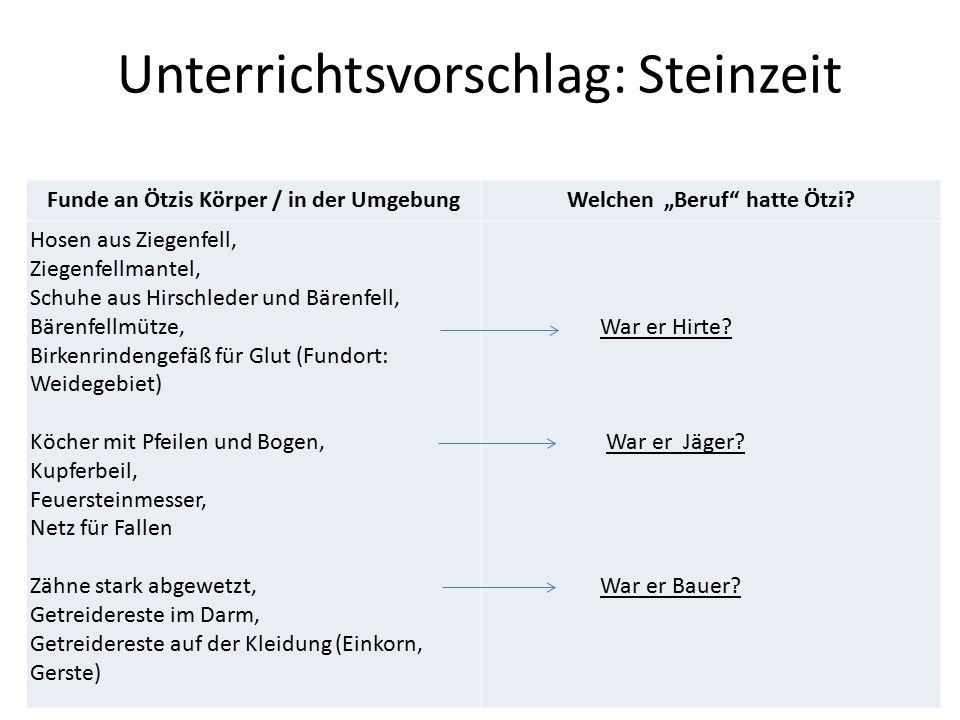 """Unterrichtsvorschlag: Steinzeit Funde an Ötzis Körper / in der UmgebungWelchen """"Beruf"""" hatte Ötzi? Hosen aus Ziegenfell, Ziegenfellmantel, Schuhe aus"""
