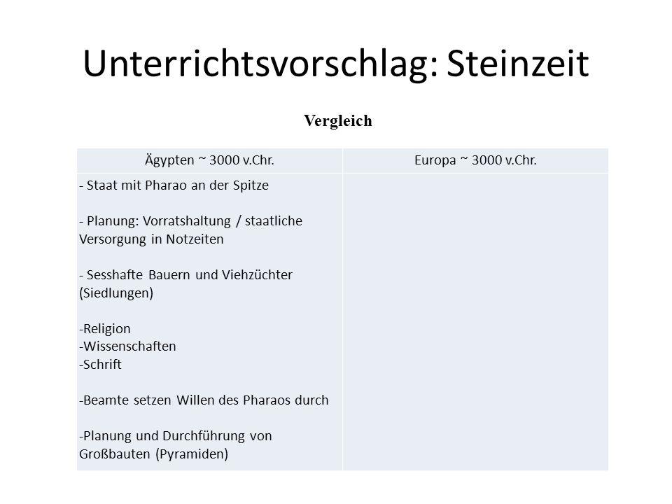Unterrichtsvorschlag: Steinzeit Ägypten ~ 3000 v.Chr.Europa ~ 3000 v.Chr. - Staat mit Pharao an der Spitze - Planung: Vorratshaltung / staatliche Vers