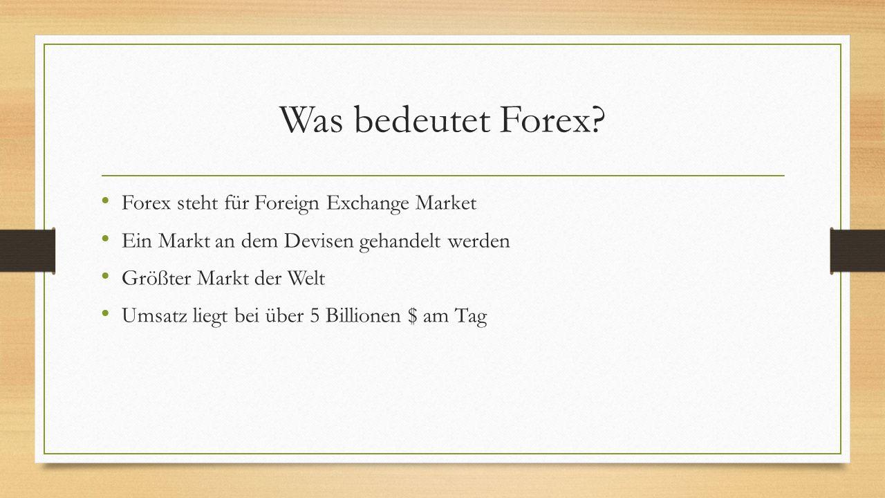 Was bedeutet Forex.