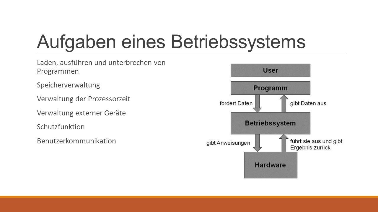 Aufgaben eines Betriebssystems Laden, ausführen und unterbrechen von Programmen Speicherverwaltung Verwaltung der Prozessorzeit Verwaltung externer Ge