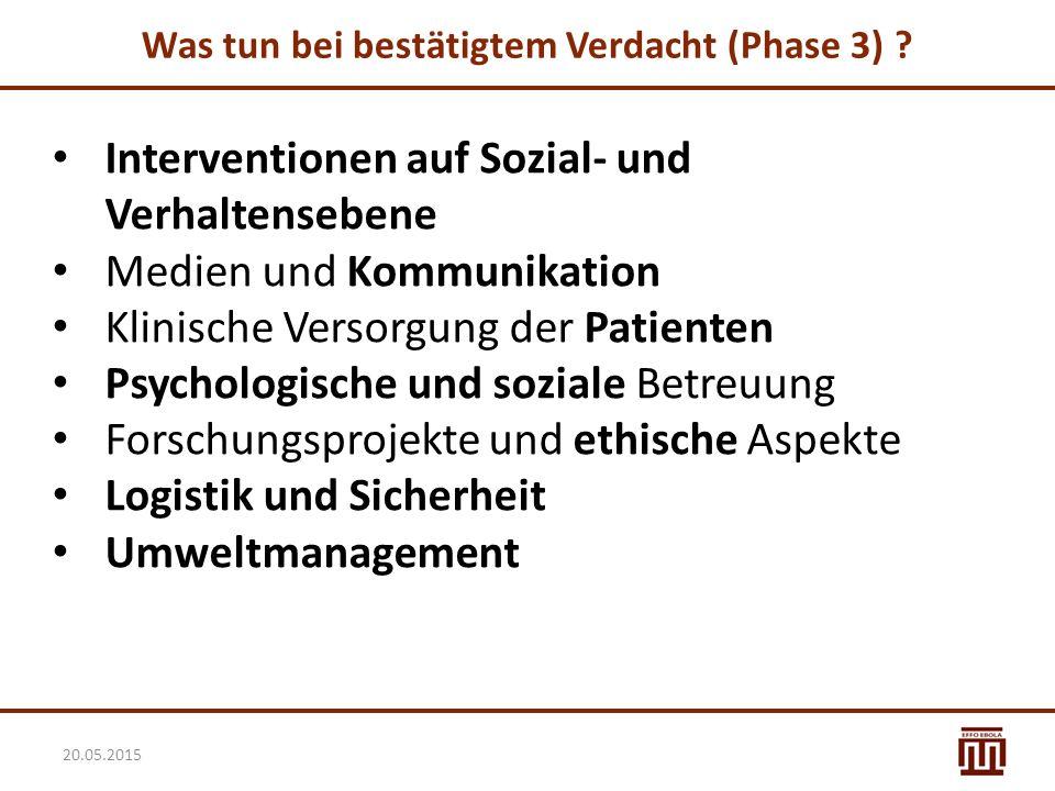 Interventionen auf Sozial- und Verhaltensebene Medien und Kommunikation Klinische Versorgung der Patienten Psychologische und soziale Betreuung Forsch