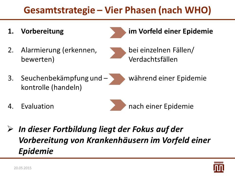 Gesamtstrategie – Vier Phasen (nach WHO) 1.Vorbereitung 2.Alarmierung (erkennen, bewerten) 3.Seuchenbekämpfung und – kontrolle (handeln) 4.Evaluation 20.05.2015 im Vorfeld einer Epidemie bei einzelnen Fällen/ Verdachtsfällen während einer Epidemie nach einer Epidemie  In dieser Fortbildung liegt der Fokus auf der Vorbereitung von Krankenhäusern im Vorfeld einer Epidemie