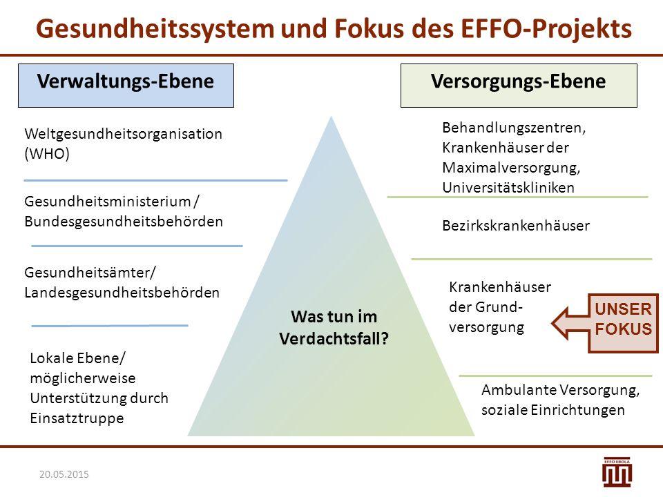 Gesundheitssystem und Fokus des EFFO-Projekts Gesundheitsministerium / Bundesgesundheitsbehörden Gesundheitsämter/ Landesgesundheitsbehörden Lokale Eb