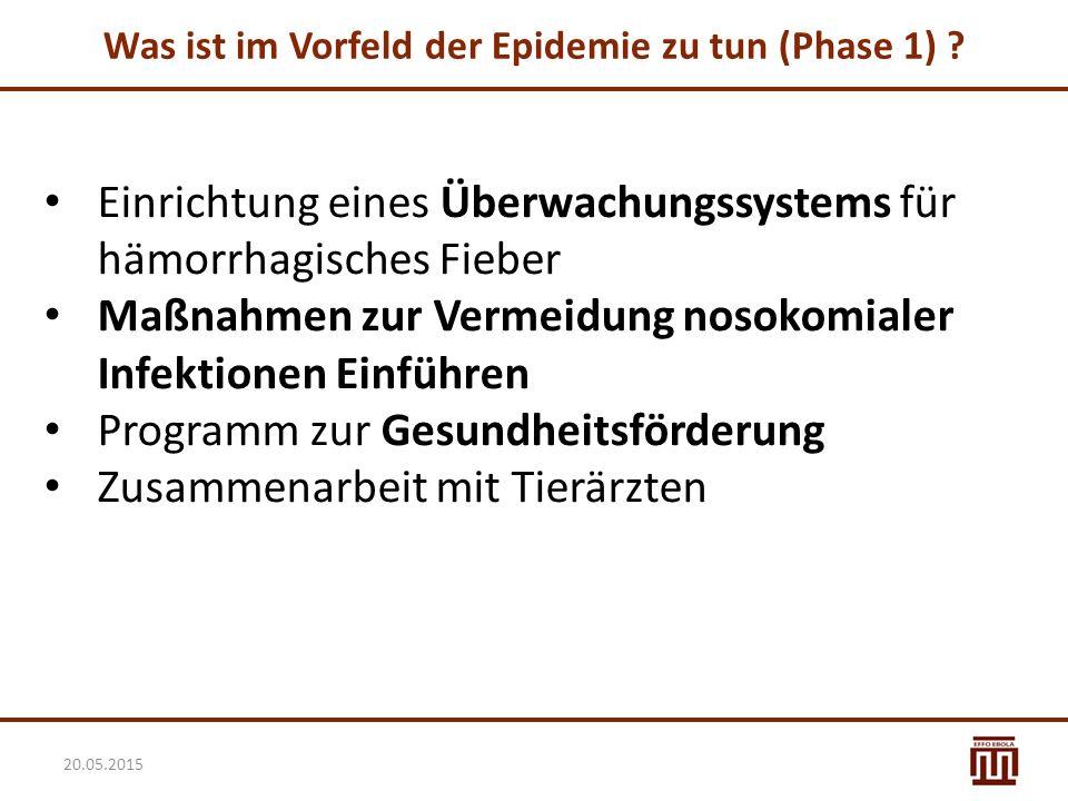 Was ist im Vorfeld der Epidemie zu tun (Phase 1) ? Einrichtung eines Überwachungssystems für hämorrhagisches Fieber Maßnahmen zur Vermeidung nosokomia