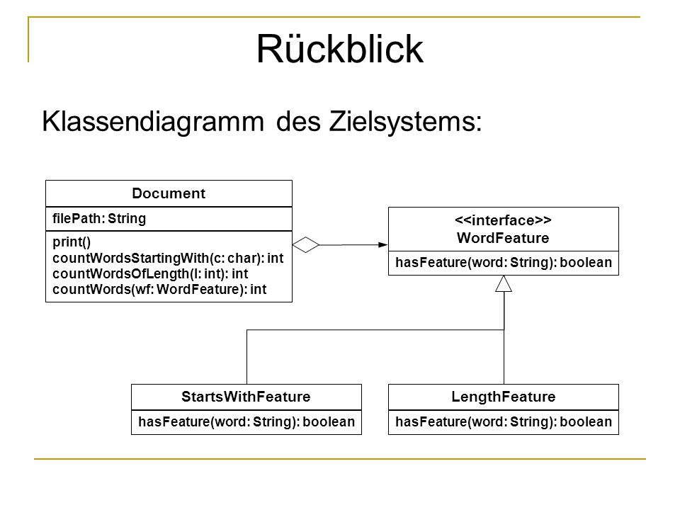 Rückblick Klassendiagramm des Zielsystems: Document filePath: String print() countWordsStartingWith(c: char): int countWordsOfLength(l: int): int coun