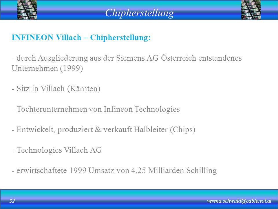 Chipherstellung verena.schwald@cable.vol.at32 INFINEON Villach – Chipherstellung: - durch Ausgliederung aus der Siemens AG Österreich entstandenes Unternehmen (1999) - Sitz in Villach (Kärnten) - Tochterunternehmen von Infineon Technologies - Entwickelt, produziert & verkauft Halbleiter (Chips) - Technologies Villach AG - erwirtschaftete 1999 Umsatz von 4,25 Milliarden Schilling