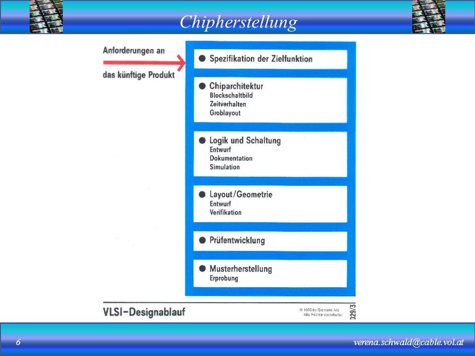 Chipherstellung verena.schwald@cable.vol.at17