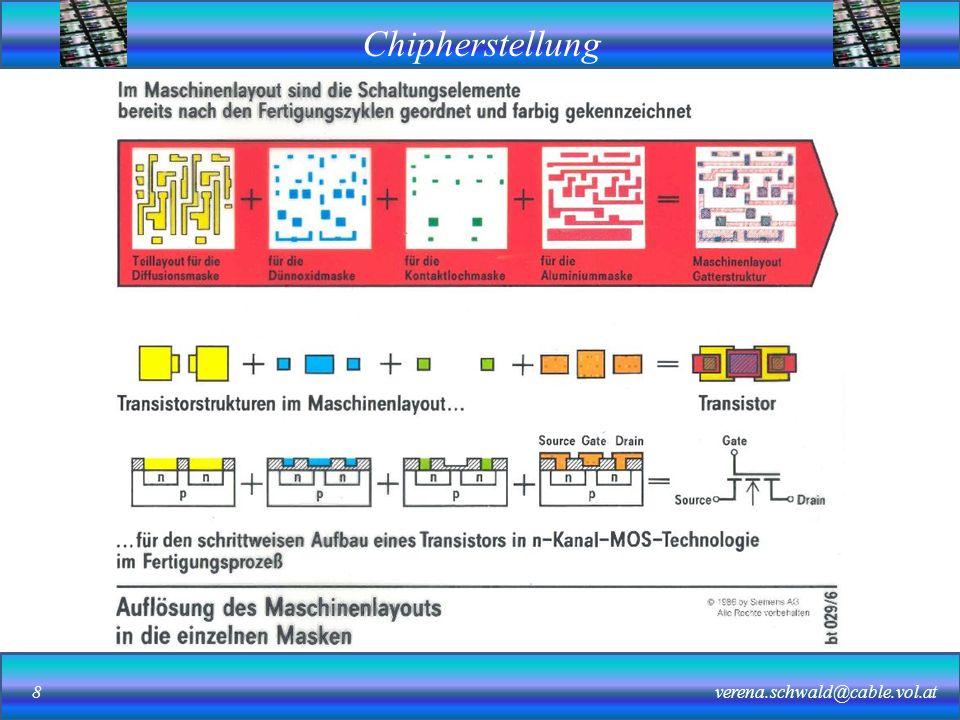 Chipherstellung verena.schwald@cable.vol.at19