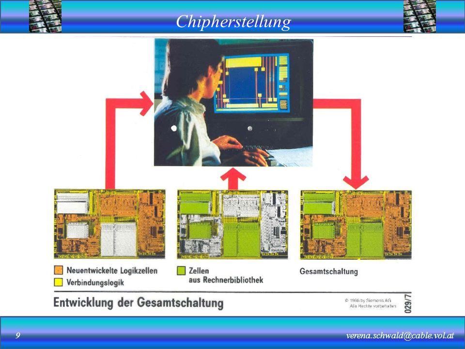 Chipherstellung verena.schwald@cable.vol.at10