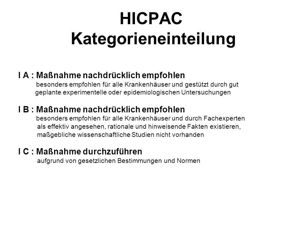 HICPAC Kategorieneinteilung I A : Maßnahme nachdrücklich empfohlen besonders empfohlen für alle Krankenhäuser und gestützt durch gut geplante experime