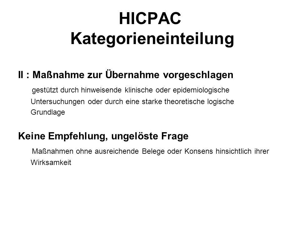HICPAC Kategorieneinteilung II : Maßnahme zur Übernahme vorgeschlagen gestützt durch hinweisende klinische oder epidemiologische Untersuchungen oder d