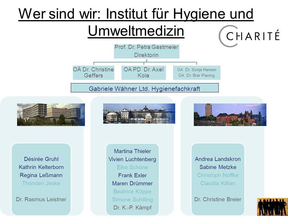 Wer sind wir: Institut für Hygiene und Umweltmedizin Prof. Dr. Petra Gastmeier Direktorin OÄ Dr. Christine Geffers OA PD Dr. Axel Kola OA Dr. Sonja Ha