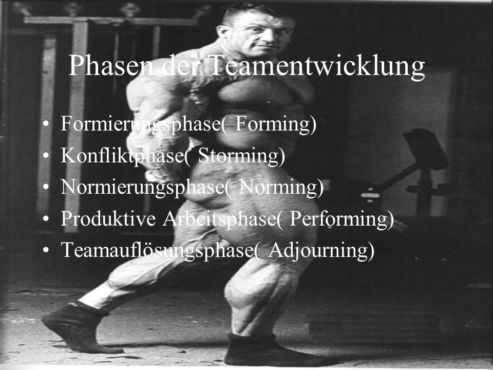 Phasen der Teamentwicklung Formierungsphase( Forming) Konfliktphase( Storming) Normierungsphase( Norming) Produktive Arbeitsphase( Performing) Teamauf
