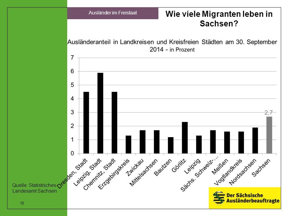 Wie viele Migranten leben in Sachsen.