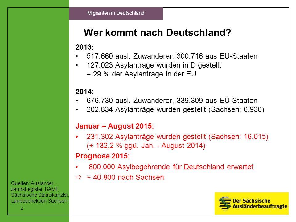 Wer kommt nach Deutschland.2013: 517.660 ausl.